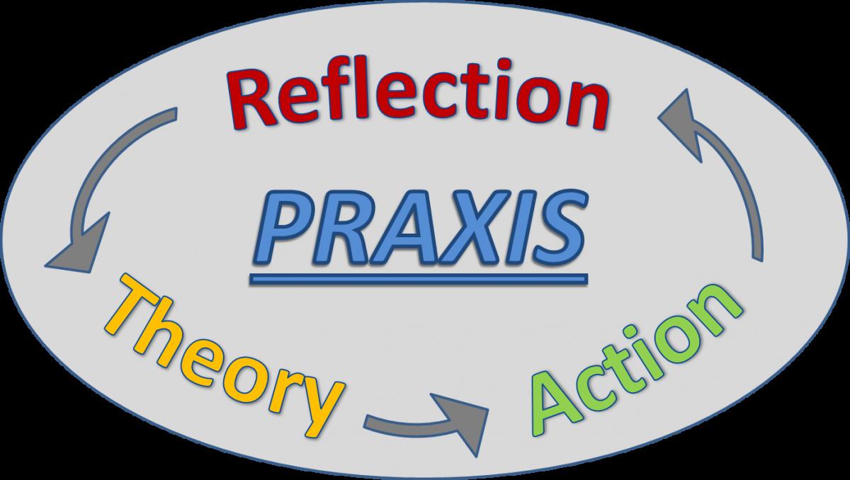 Paul-Elder Critical Thinking Framework